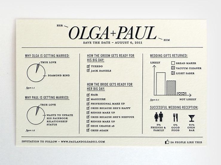 invitaciones-infografia