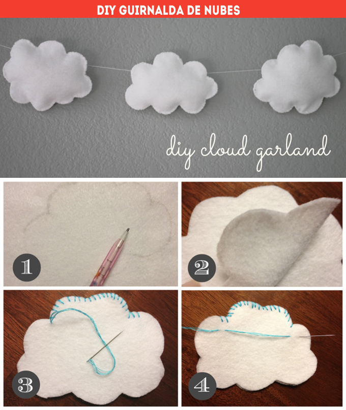 how to make a thunderstorm cloud for baby
