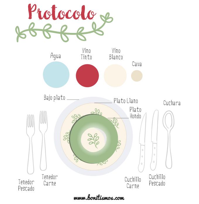 protocolo-mesa-bonitista